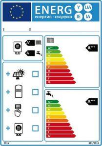 sanitair en verwarming energiezuinig of niet?